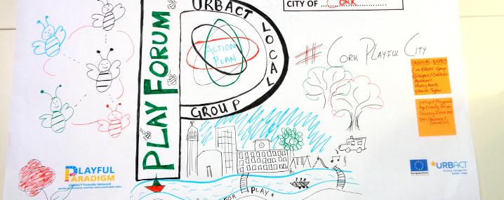 Playforum: a workshop idea - Esplugues de Llobregat (SP) - Playful Paradigm 1st Transnational Meeting March 2019
