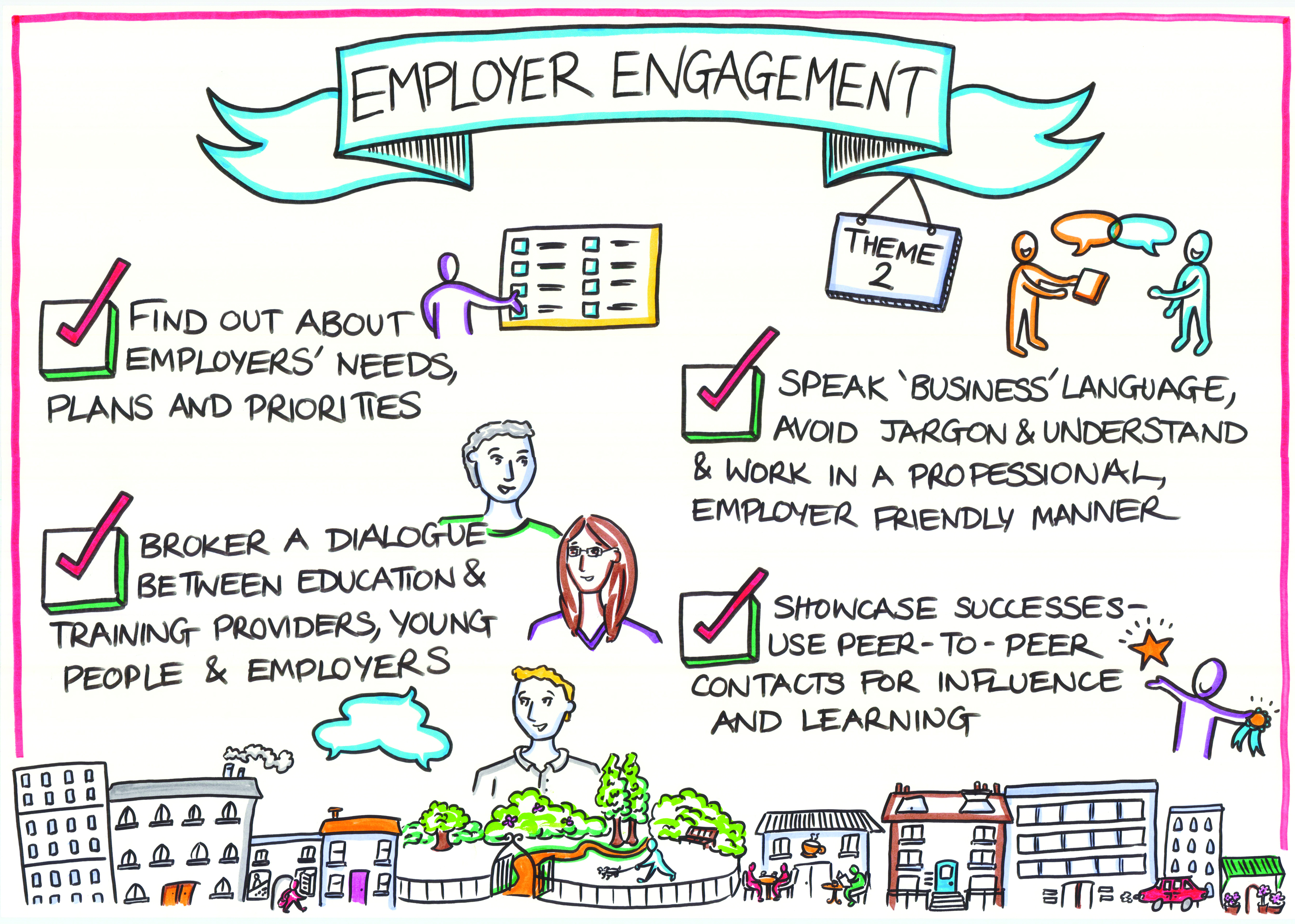 Engaging employers - Poster - Rachel Walsh