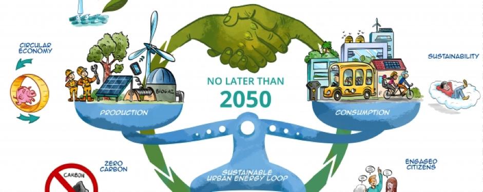 Urb-en Pact Zero-net cities by 2050