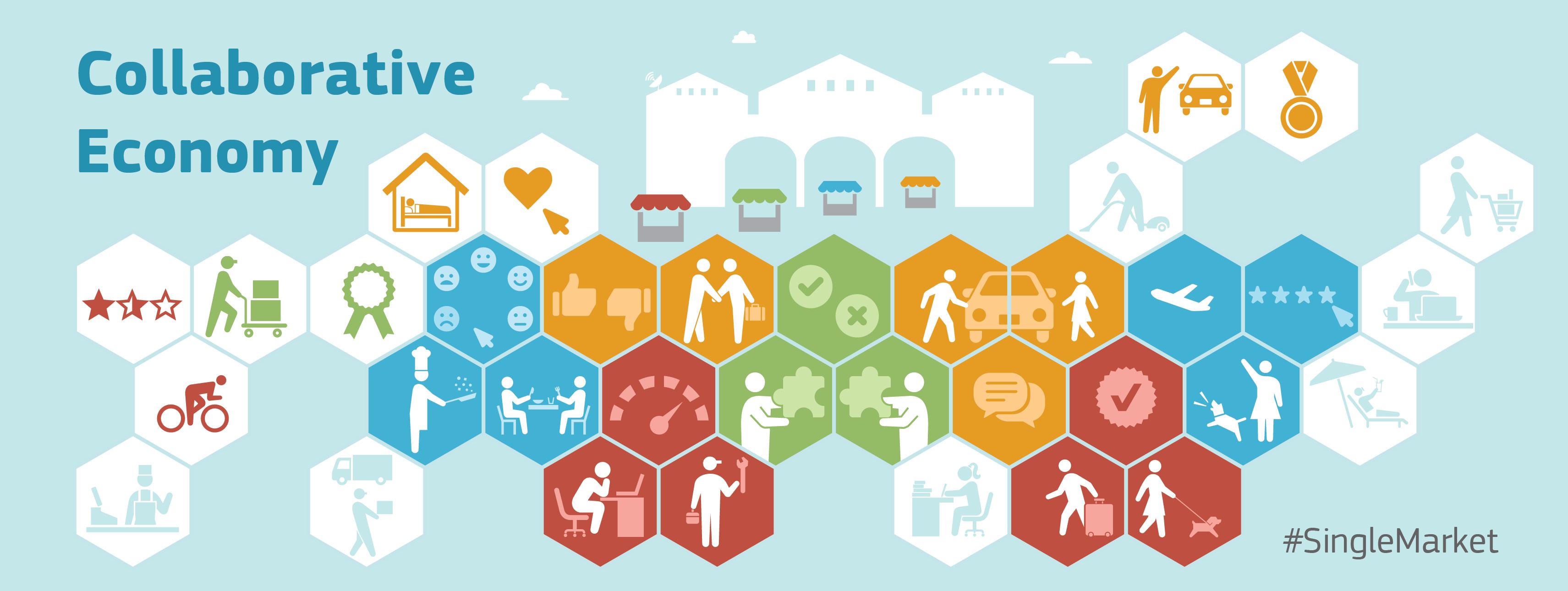 Collaborative Economy, Digital Economy, European Commission, URBACT