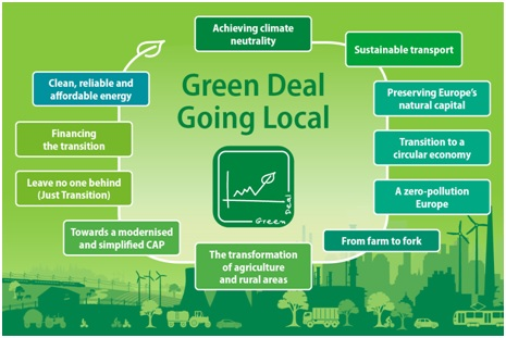 Green Deal Going Local