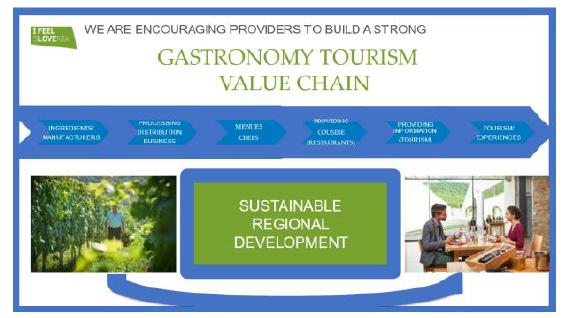 I Feel Slovenia presentation slide