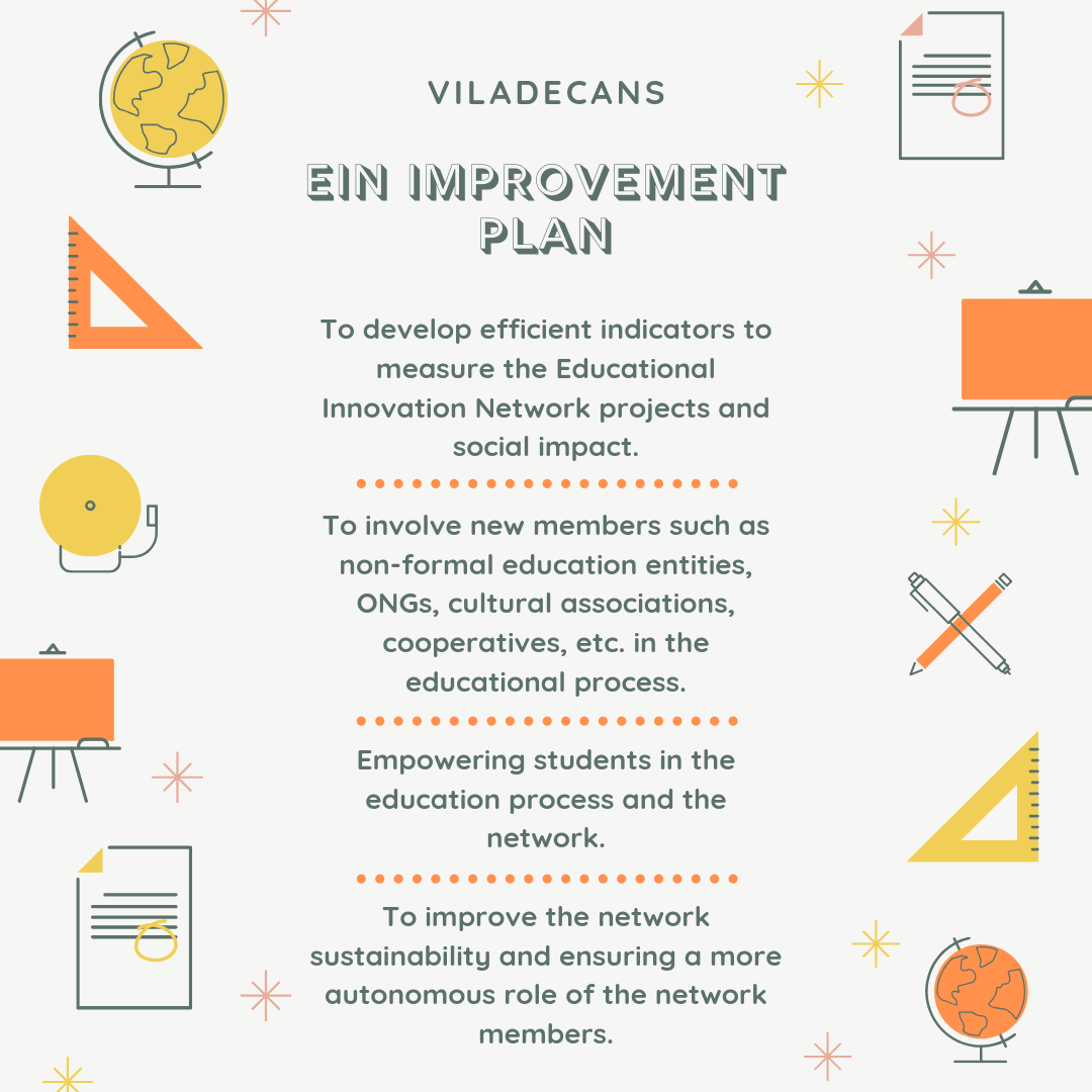 improvement plan, indicators,