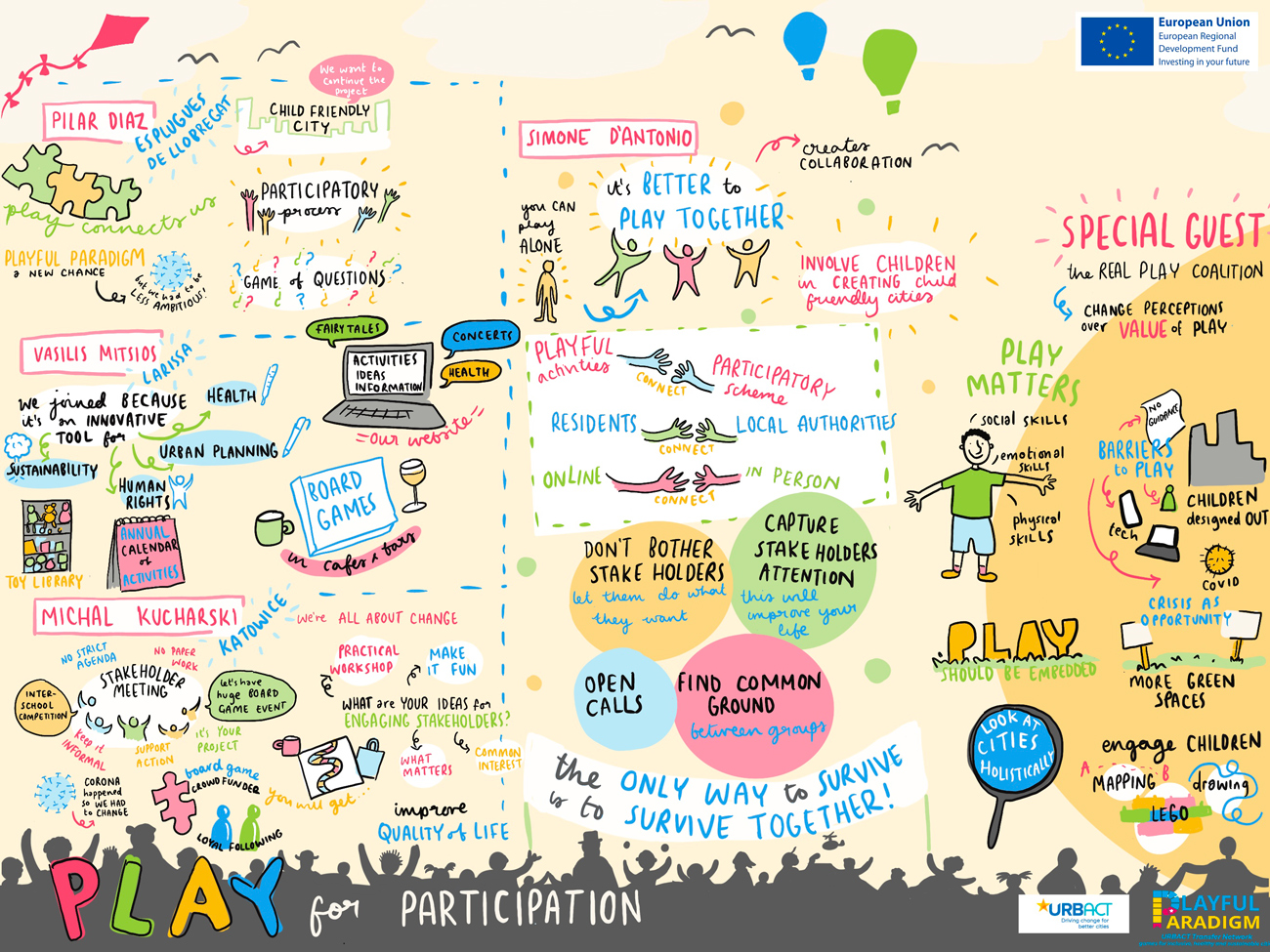 Graphic harvest from the Playful Paradigm Final Event - DAY 1 Afternoon Session