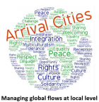 Logo of arrival cities