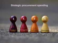 Strategic Procurement Spending