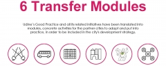 A Toolkit to make your city Playful - Udine's Transfer Modules